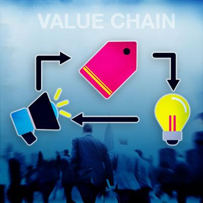 meryl_value_chain.jpg